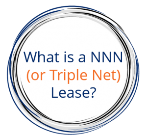 Real Estate Term of the Day – Triple Net Lease